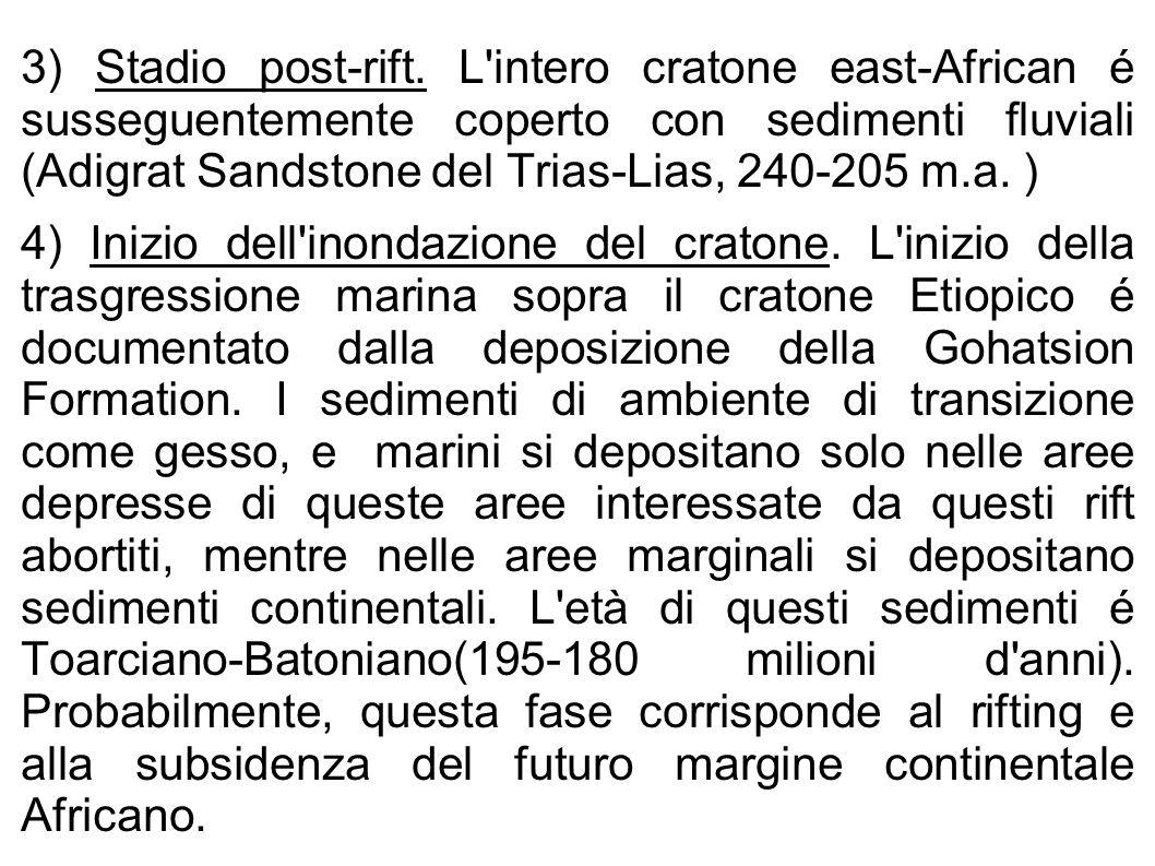 3) Stadio post-rift. L intero cratone east-African é susseguentemente coperto con sedimenti fluviali (Adigrat Sandstone del Trias-Lias, 240-205 m.a. )