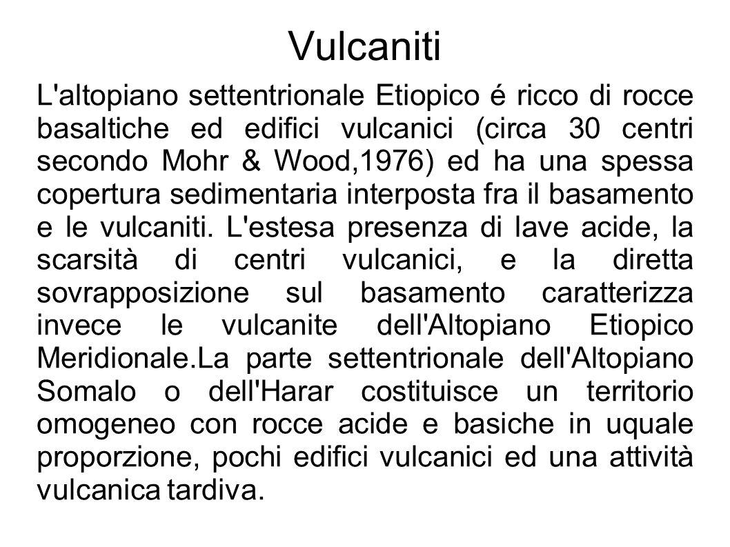 Vulcaniti