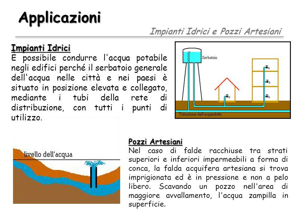 Applicazioni Impianti Idrici e Pozzi Artesiani Impianti Idrici