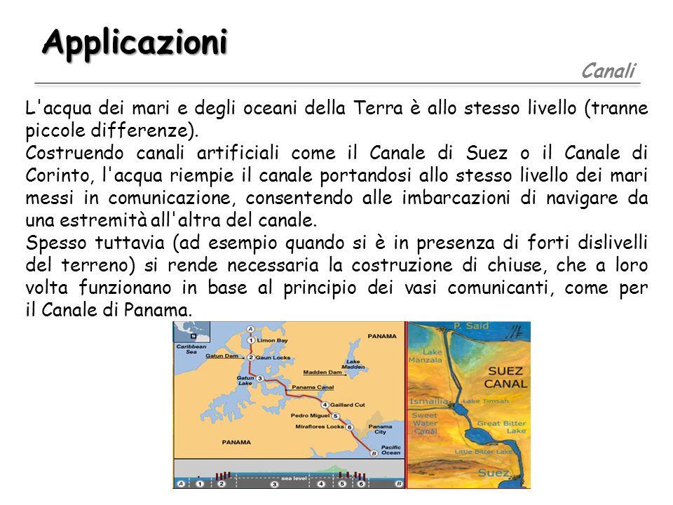 Applicazioni Canali. L acqua dei mari e degli oceani della Terra è allo stesso livello (tranne piccole differenze).