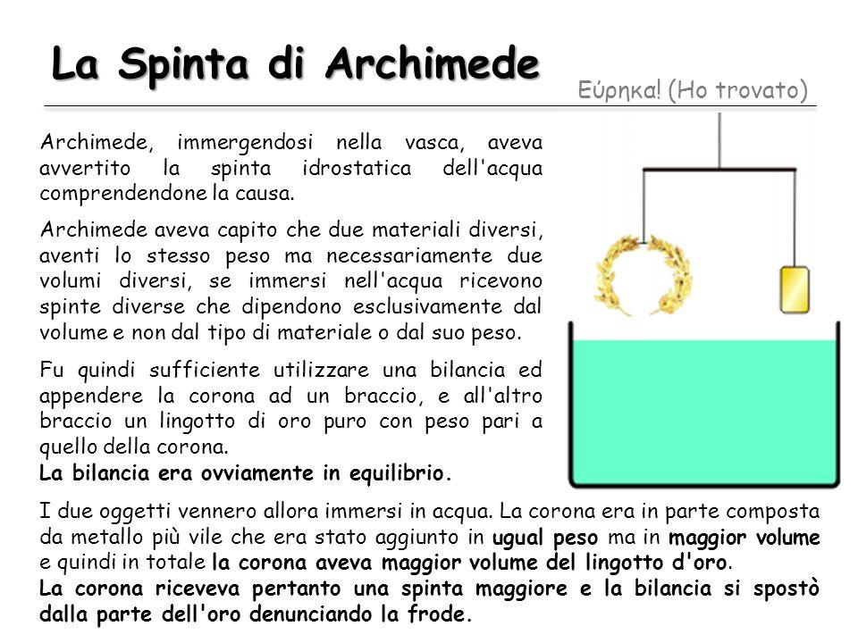 La Spinta di Archimede Εύρηκα! (Ho trovato)