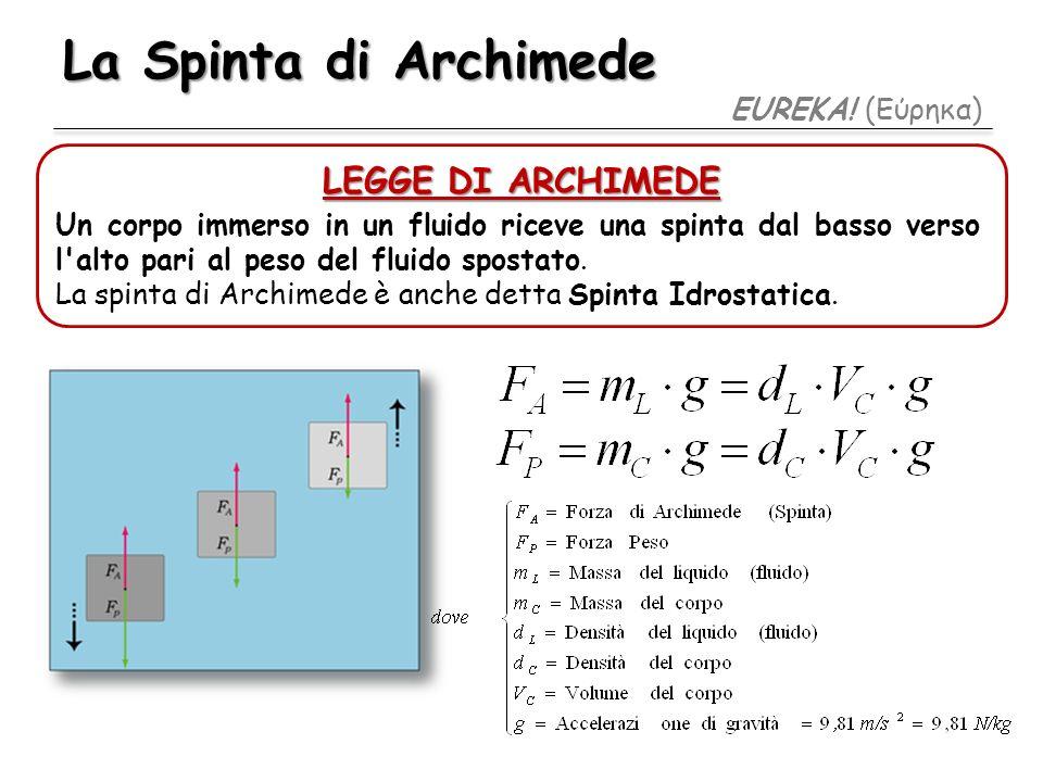 La Spinta di Archimede LEGGE DI ARCHIMEDE EUREKA! (Εύρηκα)