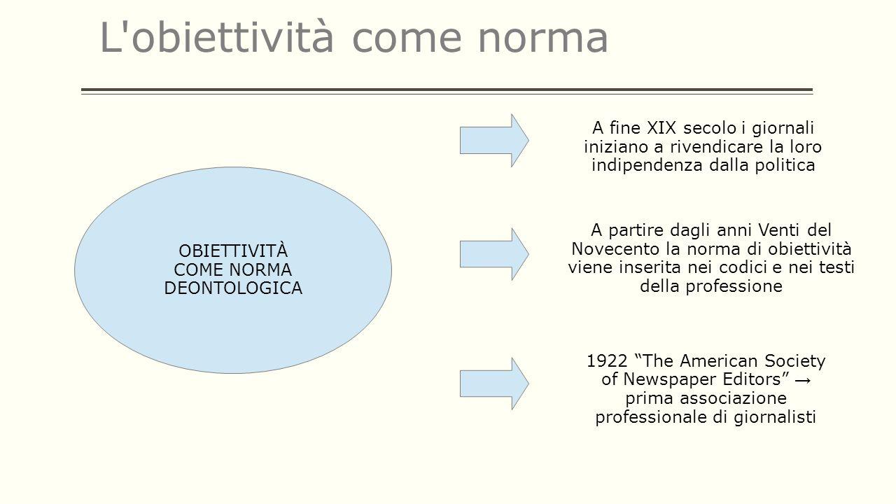 COME NORMA DEONTOLOGICA
