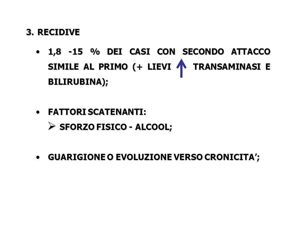RECIDIVE 1,8 -15 % DEI CASI CON SECONDO ATTACCO SIMILE AL PRIMO (+ LIEVI TRANSAMINASI E BILIRUBINA);