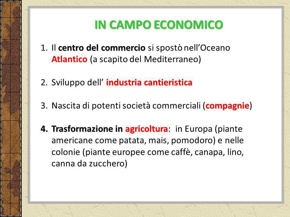 IN CAMPO ECONOMICO Il centro del commercio si spostò nell'Oceano Atlantico (a scapito del Mediterraneo)