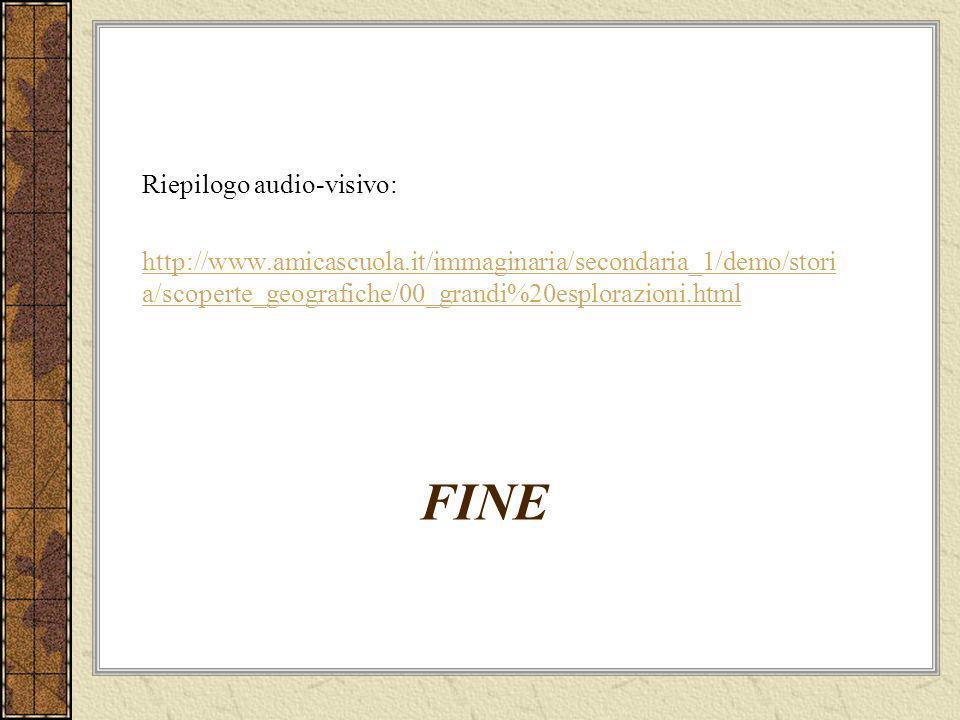 fine Riepilogo audio-visivo:
