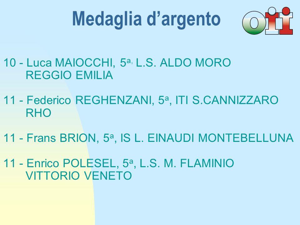 Medaglia d'argento 10 - Luca MAIOCCHI, 5a, L.S. ALDO MORO