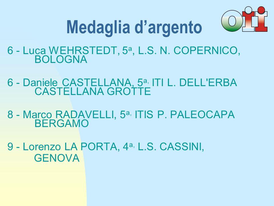 Medaglia d'argento 6 - Luca WEHRSTEDT, 5a, L.S. N. COPERNICO, BOLOGNA