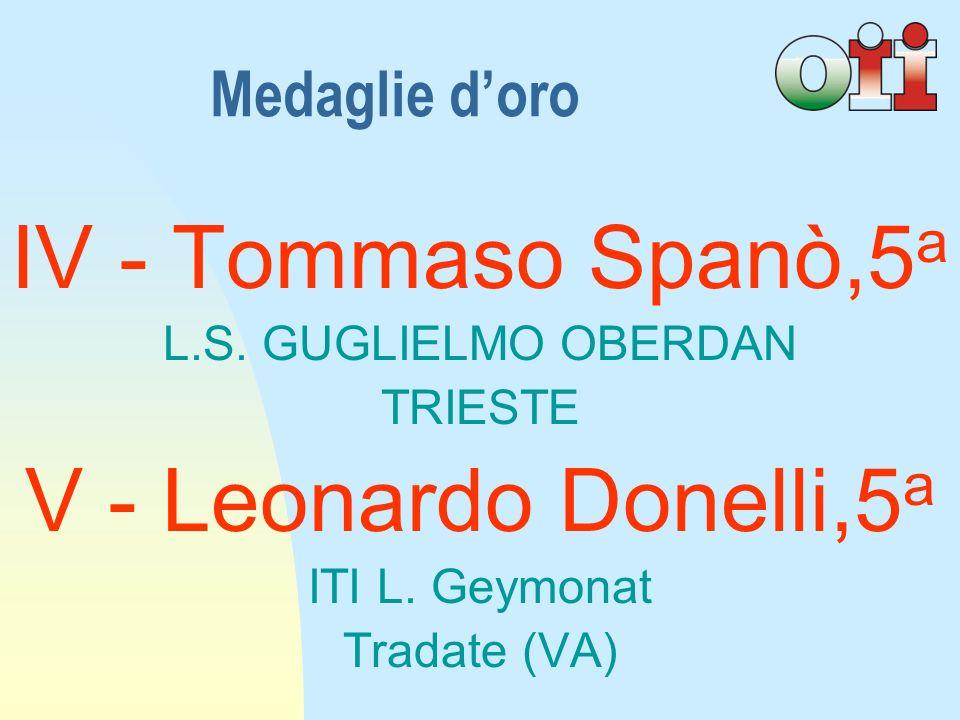 IV - Tommaso Spanò,5a V - Leonardo Donelli,5a Medaglie d'oro