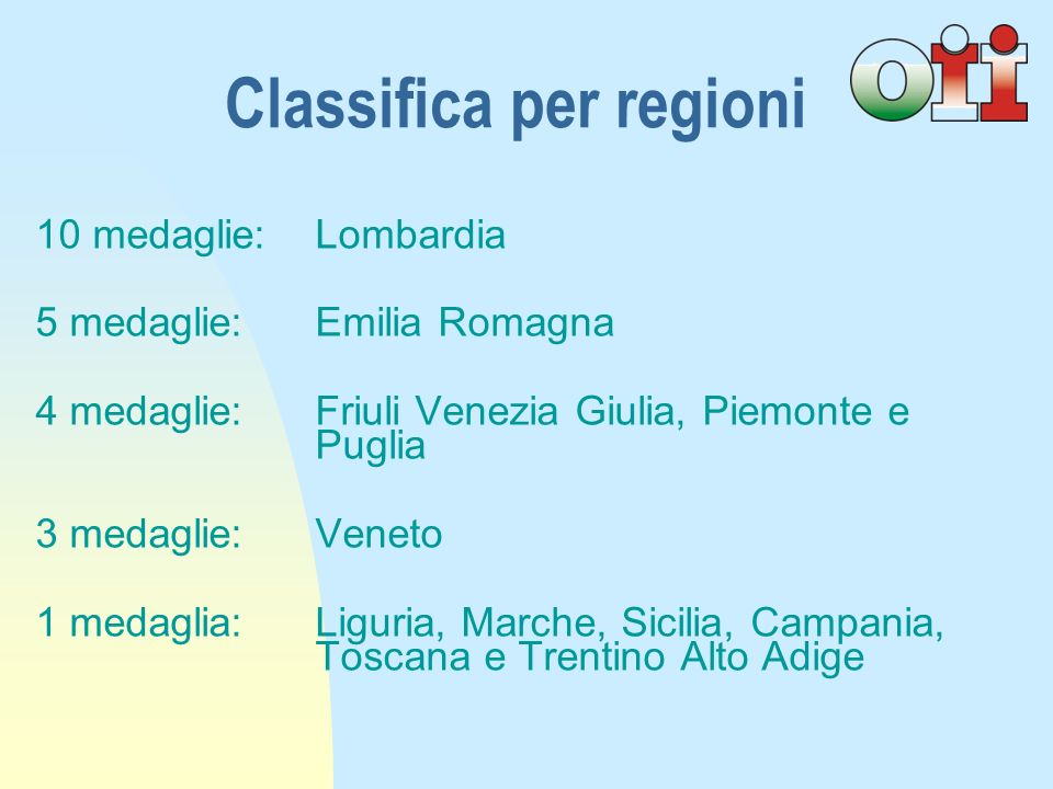 Classifica per regioni