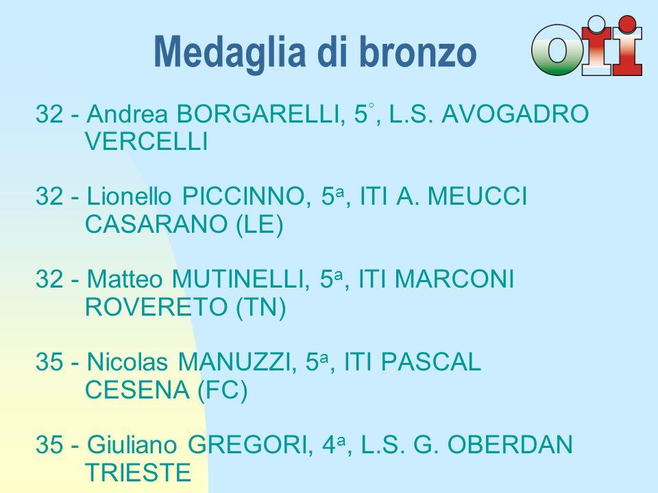 Medaglia di bronzo 32 - Andrea BORGARELLI, 5°, L.S. AVOGADRO VERCELLI