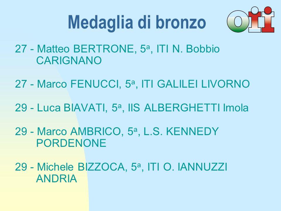 Medaglia di bronzo 27 - Matteo BERTRONE, 5a, ITI N. Bobbio CARIGNANO