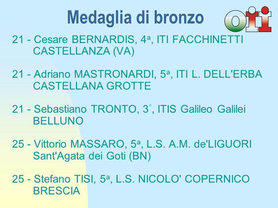 Medaglia di bronzo 21 - Cesare BERNARDIS, 4a, ITI FACCHINETTI