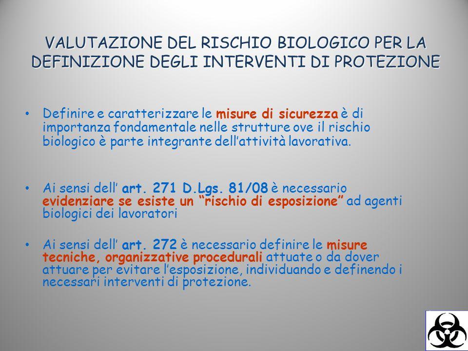 VALUTAZIONE DEL RISCHIO BIOLOGICO PER LA DEFINIZIONE DEGLI INTERVENTI DI PROTEZIONE