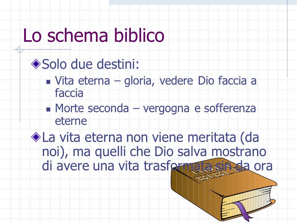 Lo schema biblico Solo due destini: