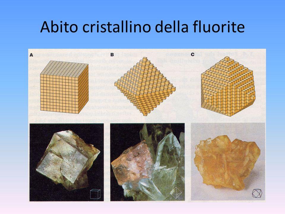 Abito cristallino della fluorite
