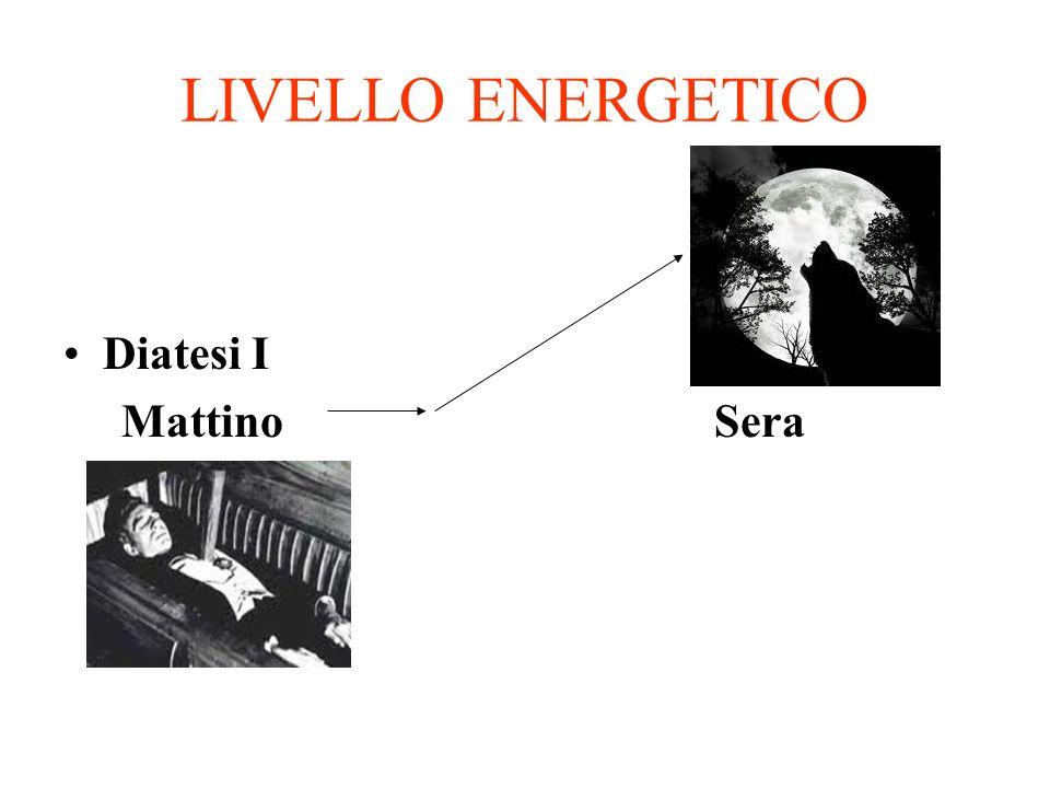 LIVELLO ENERGETICO Diatesi I Mattino Sera