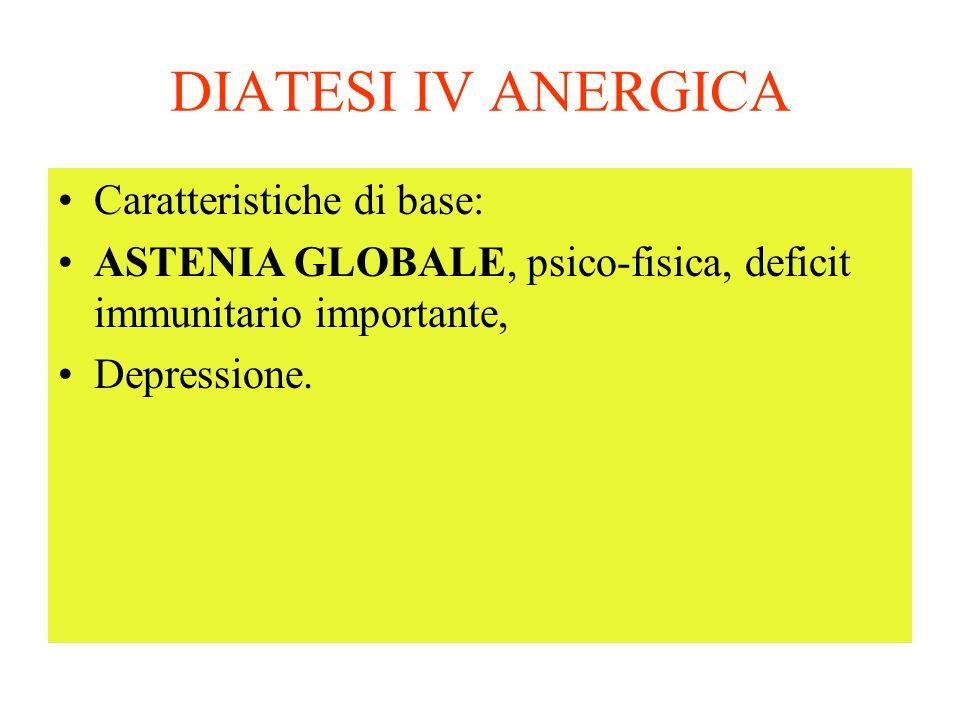 DIATESI IV ANERGICA Caratteristiche di base: