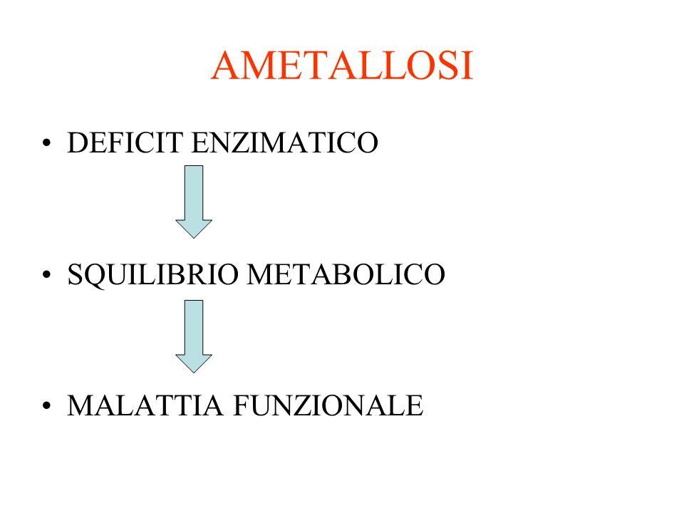 AMETALLOSI DEFICIT ENZIMATICO SQUILIBRIO METABOLICO