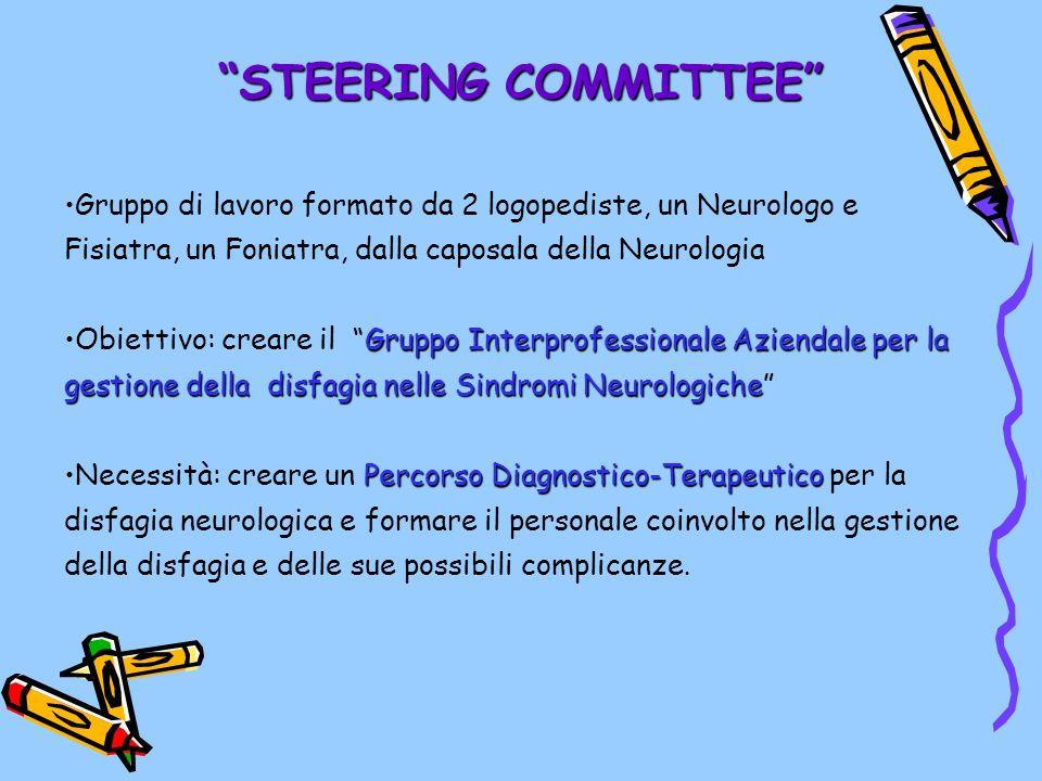 STEERING COMMITTEE Gruppo di lavoro formato da 2 logopediste, un Neurologo e Fisiatra, un Foniatra, dalla caposala della Neurologia.