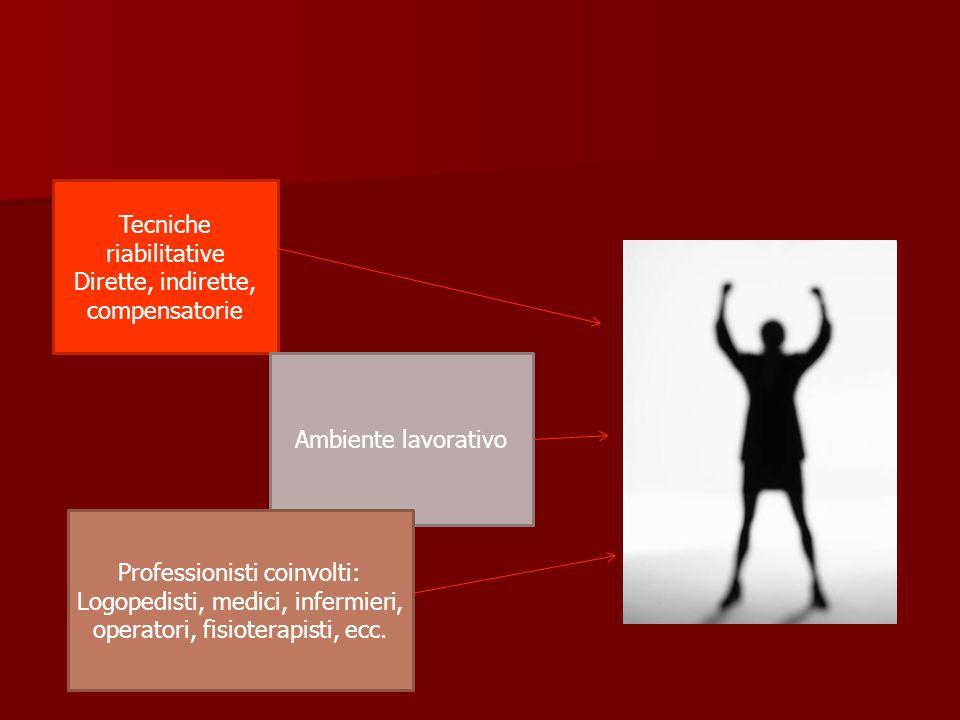 Tecniche riabilitative Dirette, indirette, compensatorie