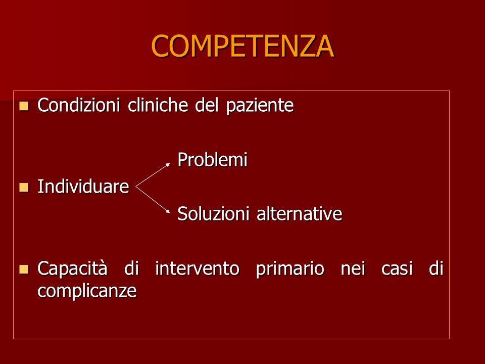 COMPETENZA Condizioni cliniche del paziente Problemi Individuare