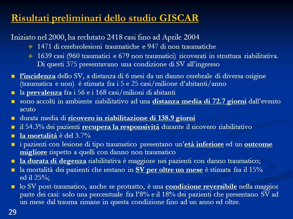 Risultati preliminari dello studio GISCAR