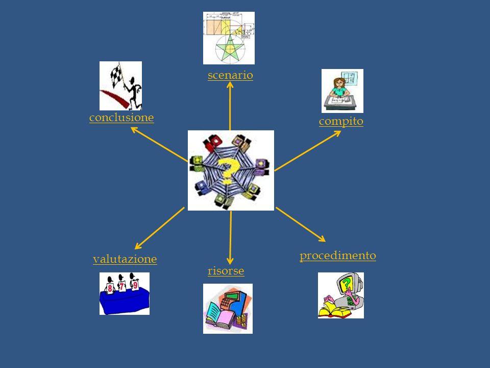 scenario conclusione compito procedimento valutazione risorse