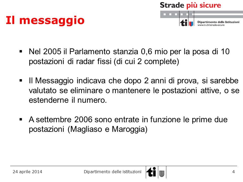 Il messaggio Nel 2005 il Parlamento stanzia 0,6 mio per la posa di 10 postazioni di radar fissi (di cui 2 complete)