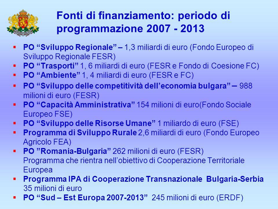 Fonti di finanziamento: periodo di programmazione 2007 - 2013