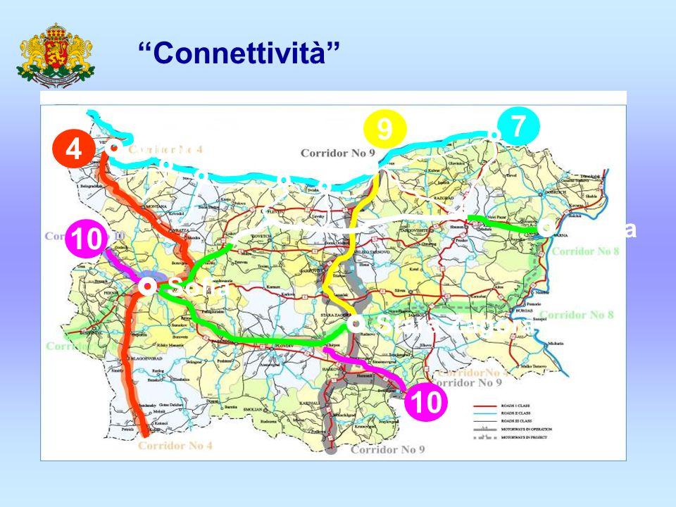 Connettività 7 9 4 10  Vidin Ruse   Varna  Sofia  Stara Zagora