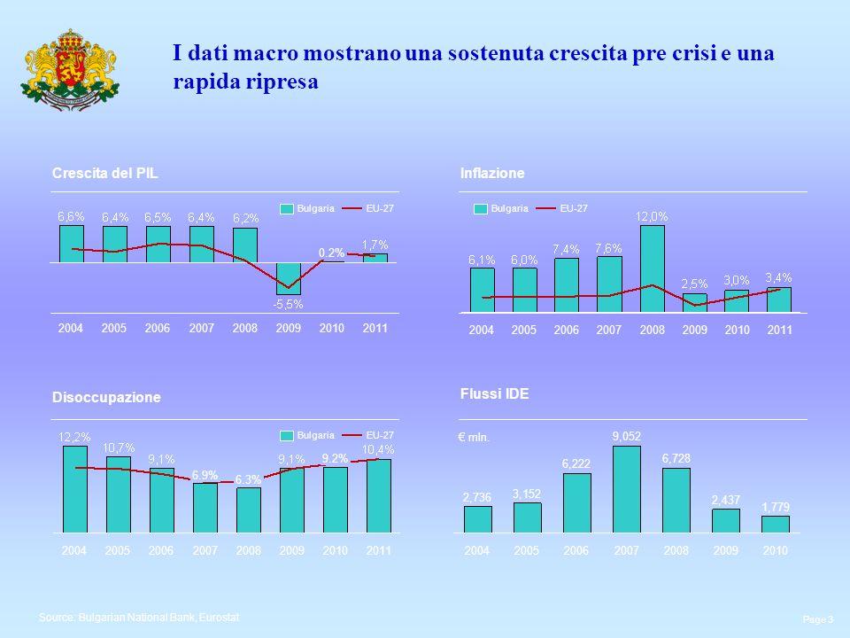1 I dati macro mostrano una sostenuta crescita pre crisi e una rapida ripresa. Crescita del PIL. Inflazione.
