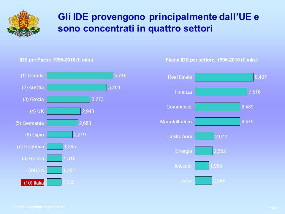5 Gli IDE provengono principalmente dall'UE e sono concentrati in quattro settori. IDE per Paese 1996-2010 (€ mln.)