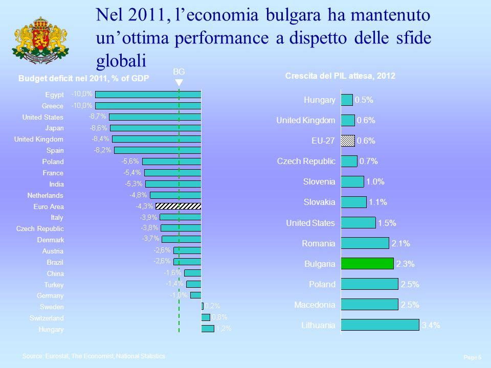 Nel 2011, l'economia bulgara ha mantenuto un'ottima performance a dispetto delle sfide globali