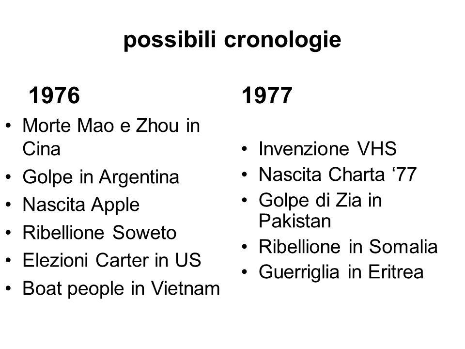 possibili cronologie 1976 1977 Morte Mao e Zhou in Cina