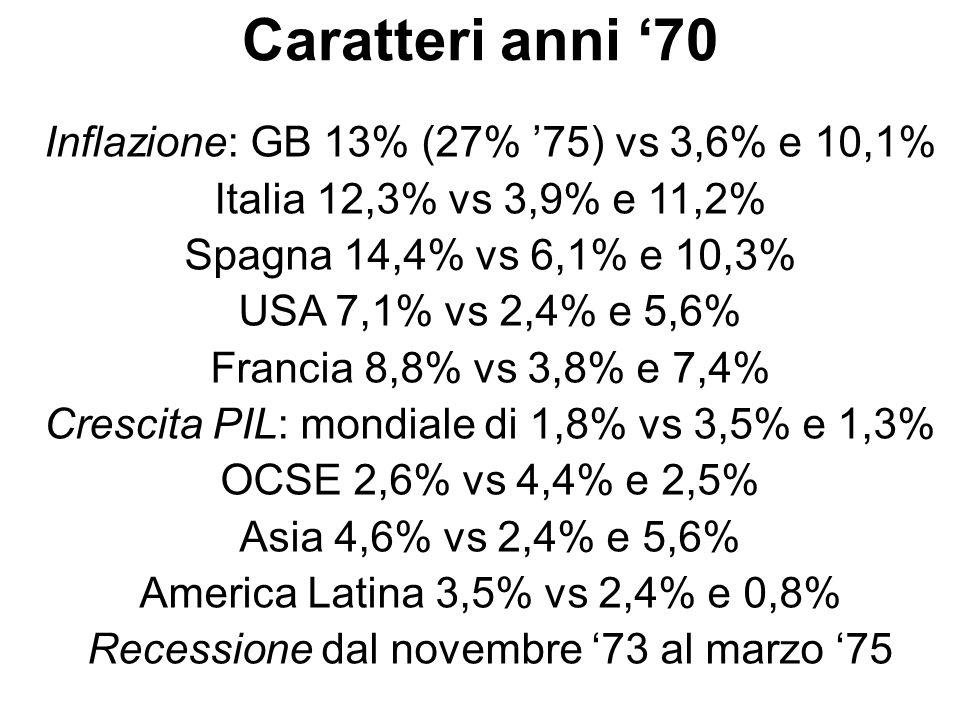 Caratteri anni '70 Inflazione: GB 13% (27% '75) vs 3,6% e 10,1%