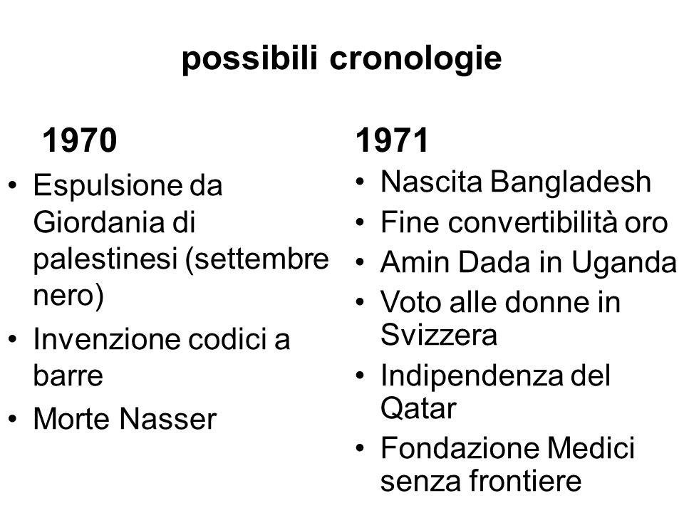 possibili cronologie 1970. 1971. Espulsione da Giordania di palestinesi (settembre nero) Invenzione codici a barre.
