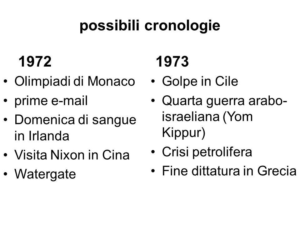 possibili cronologie 1972 1973 Olimpiadi di Monaco prime e-mail