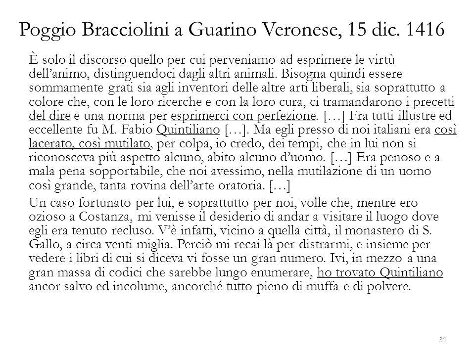 Poggio Bracciolini a Guarino Veronese, 15 dic. 1416