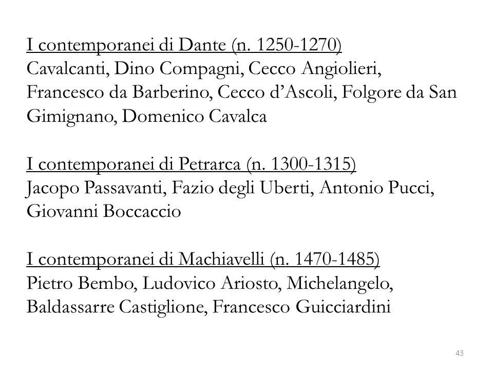 I contemporanei di Dante (n