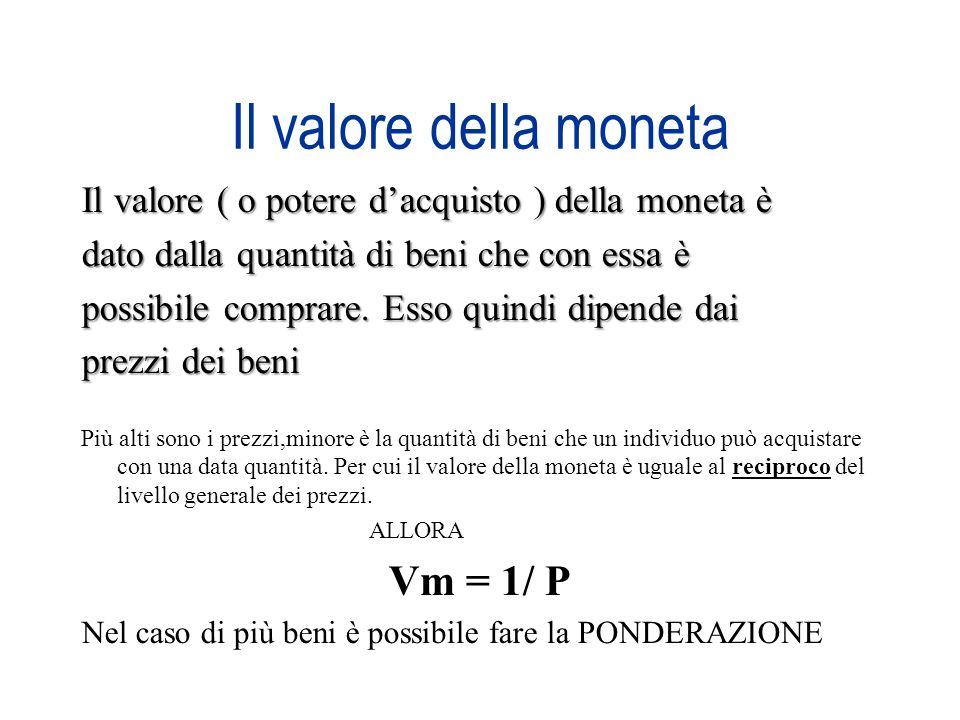 Il valore della moneta Vm = 1/ P