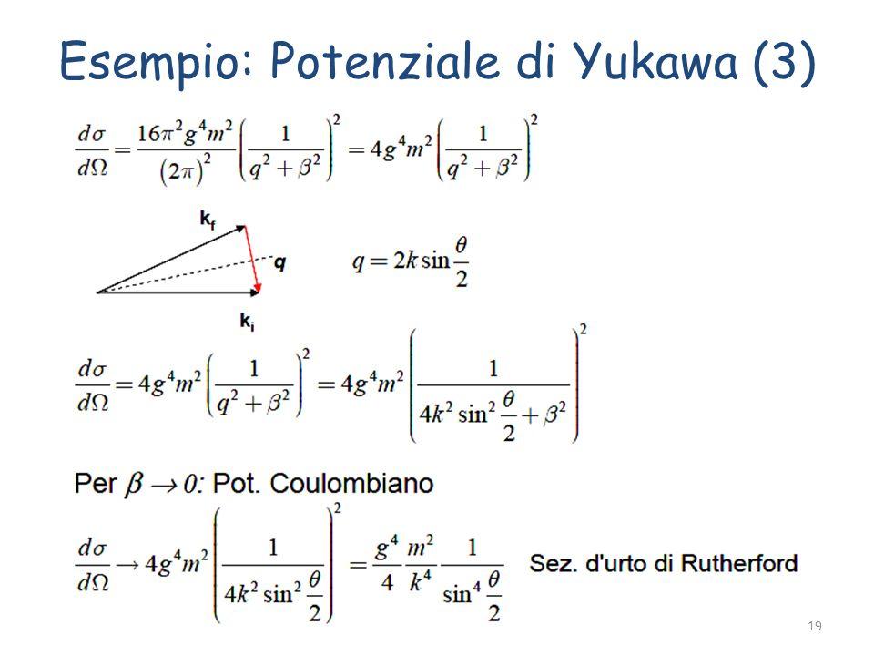 Esempio: Potenziale di Yukawa (3)