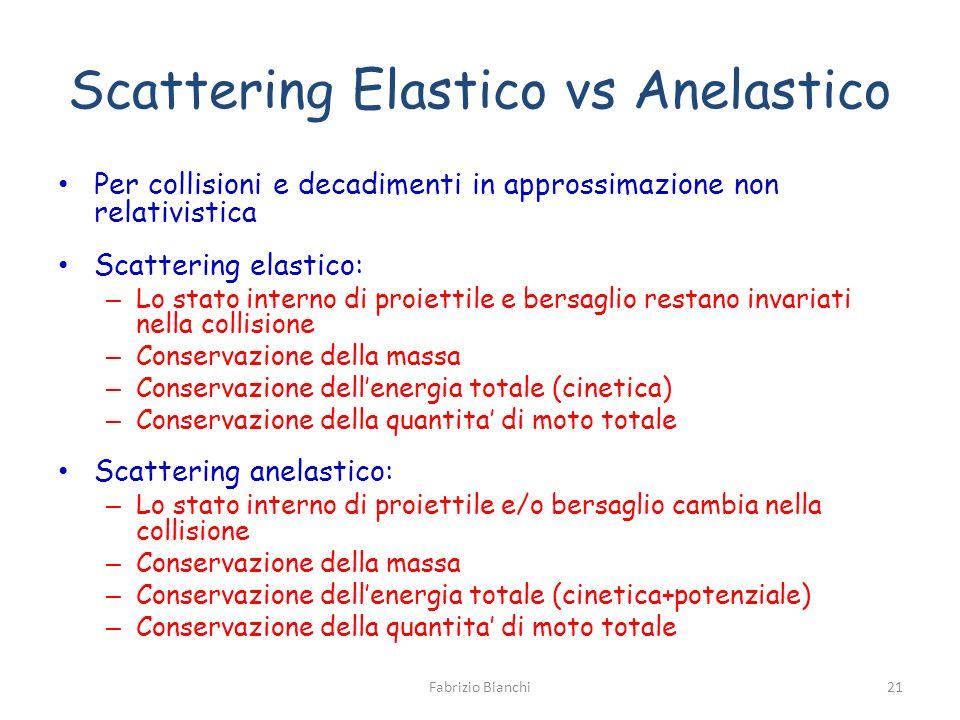 Scattering Elastico vs Anelastico