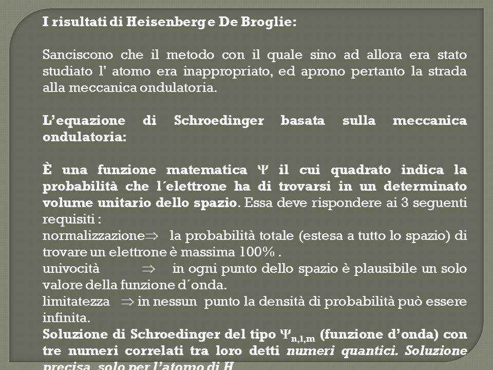 I risultati di Heisenberg e De Broglie: