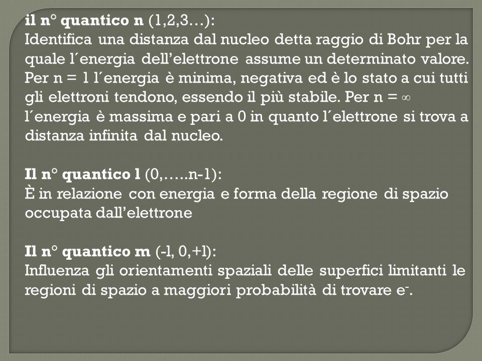 il n° quantico n (1,2,3…):