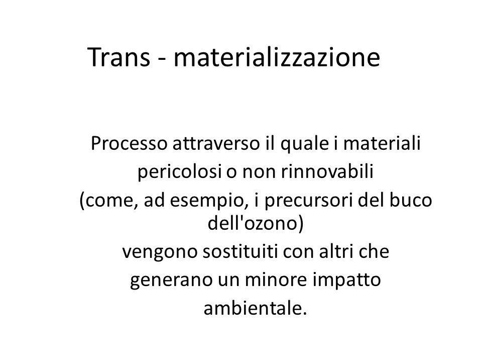 Trans - materializzazione