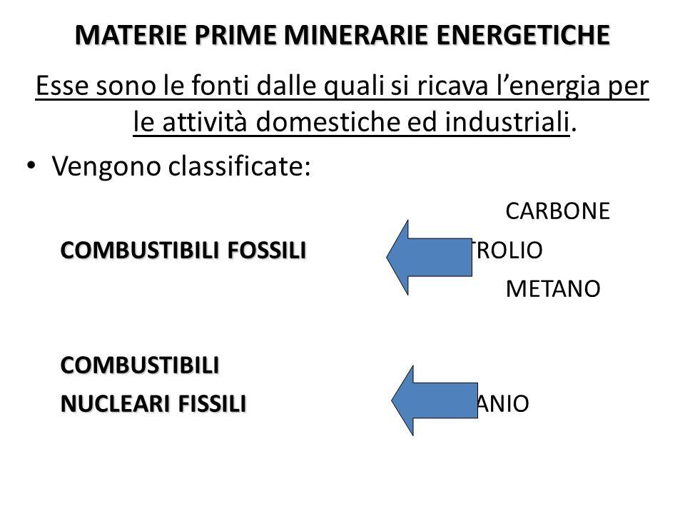 MATERIE PRIME MINERARIE ENERGETICHE