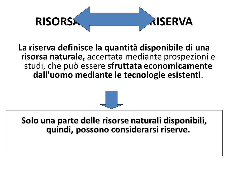 RISORSA RISERVA