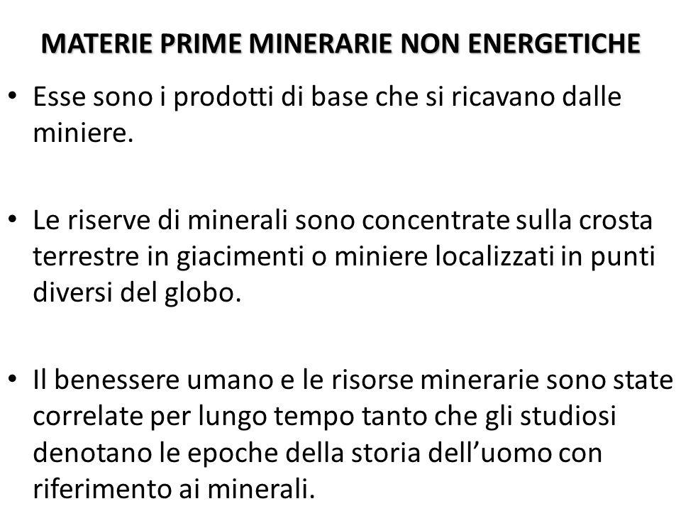MATERIE PRIME MINERARIE NON ENERGETICHE