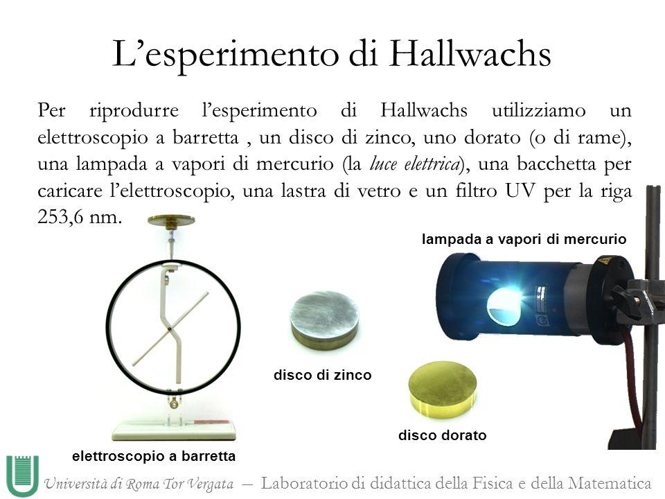 L'esperimento di Hallwachs